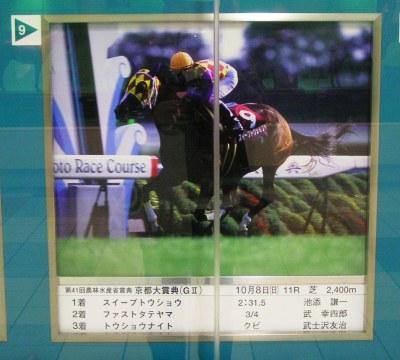 先週の競走11R京都大賞典@メモリアルロード
